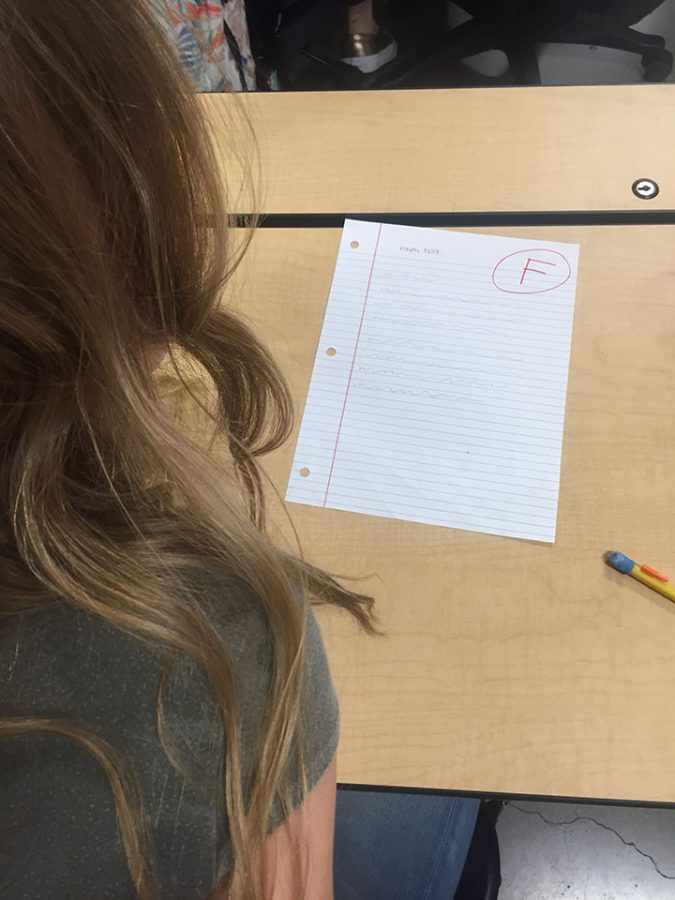 Student failing a test and pondering on the effects that will follow, on February 28.